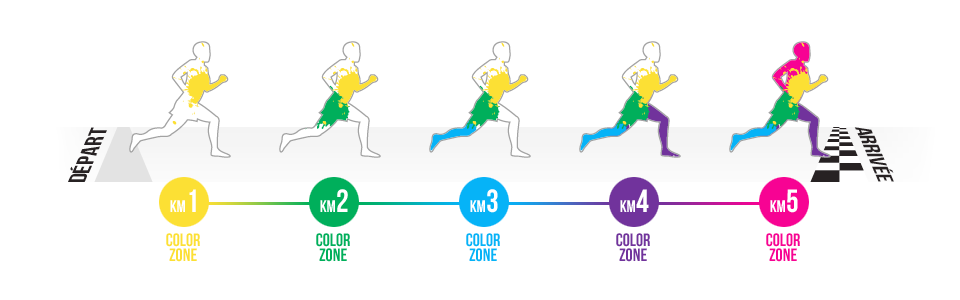 parcours-color run