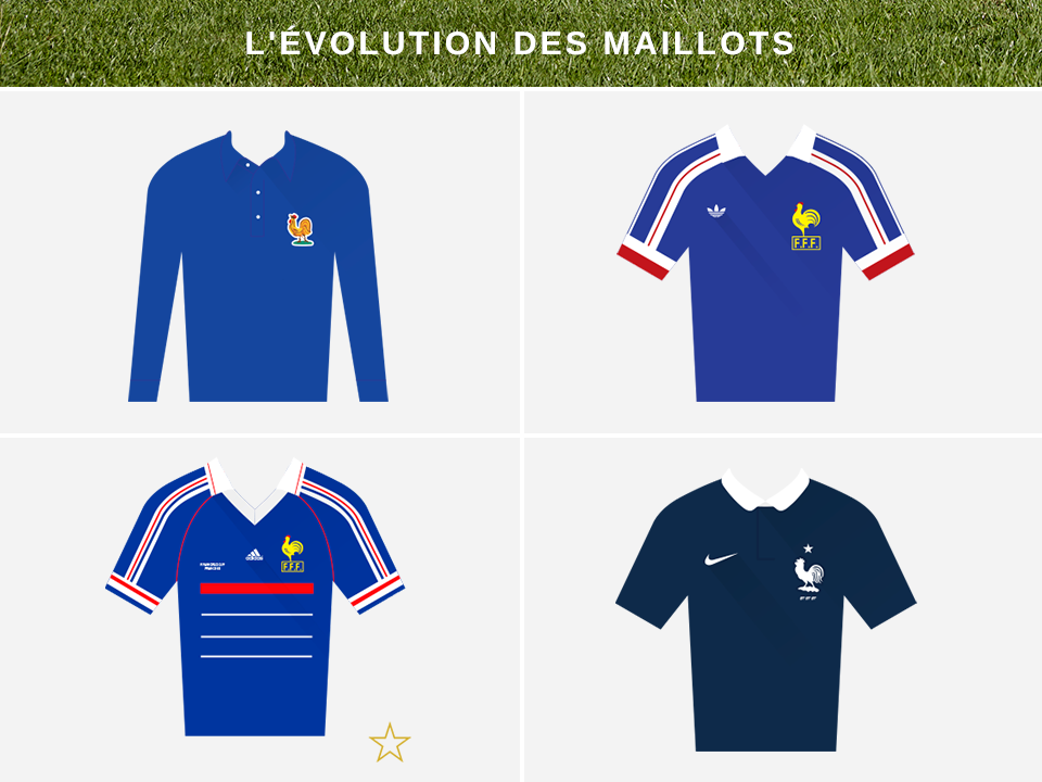evolution des maillots de foot du mondial. Black Bedroom Furniture Sets. Home Design Ideas